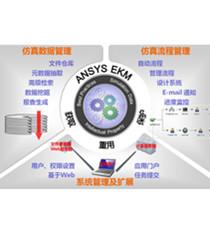 安世亚太-ANSYS EKM仿真数据管理平台