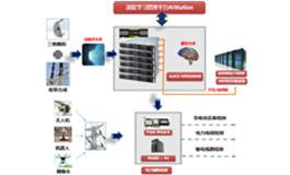 浪潮-电力设备巡检人工智能解决方案