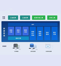 寄云-DM工业数据管理系统