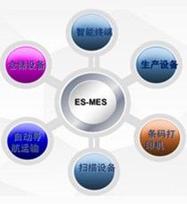 E-MES制造执行系统