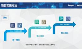 重庆秋田齿轮IMS智能制造项目